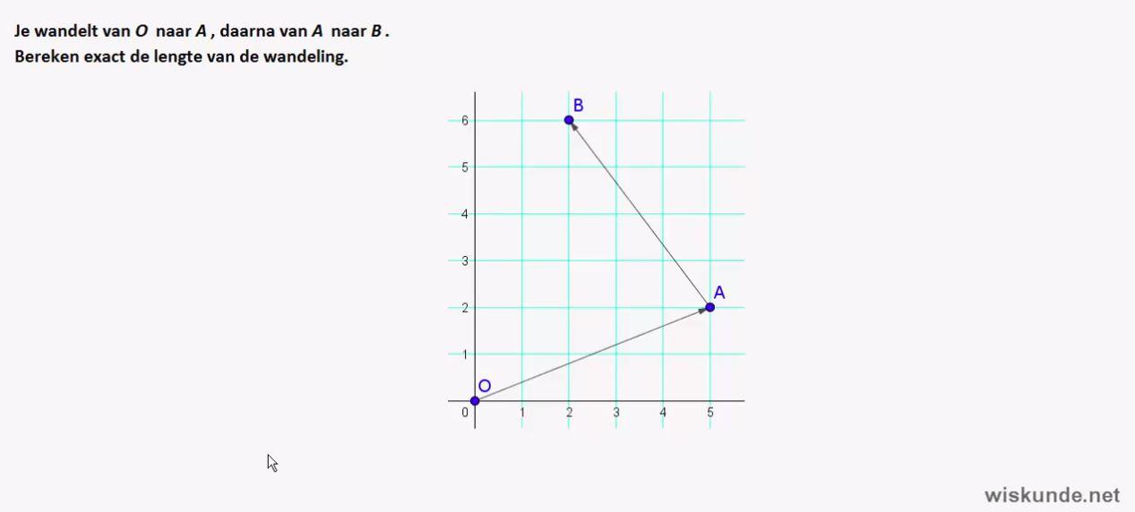 vectormeetkunde